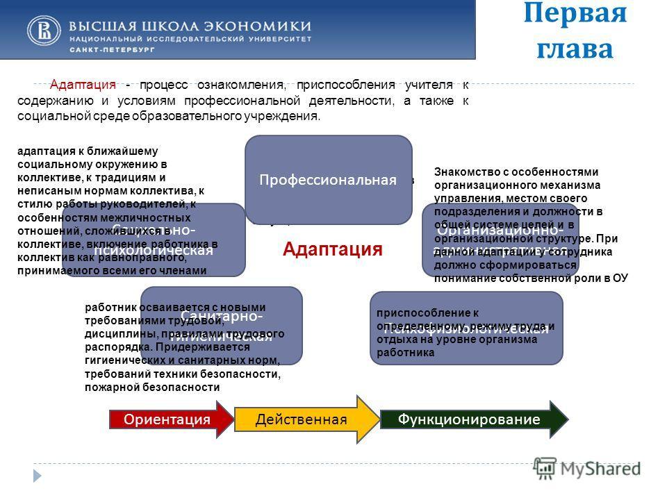 Первая глава Адаптация - процесс ознакомления, приспособления учителя к содержанию и условиям профессиональной деятельности, а также к социальной среде образовательного учреждения. Психофизиологическая Социально - психологическая Организационно - адм