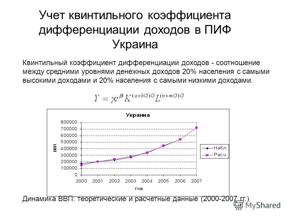 Учет квинтильного коэффициента дифференциации доходов в ПИФ Украина Квинтильный коэффициент дифференциации доходов - соотношение между средними уровнями денежных доходов 20% населения с самыми высокими доходами и 20% населения с самыми низкими дохода