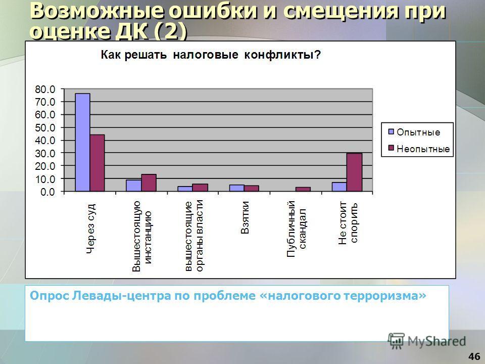 Возможные ошибки и смещения при оценке ДК (2) 46 Опрос Левады-центра по проблеме «налогового терроризма»