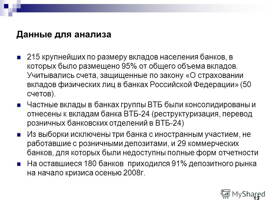 13 Данные для анализа 215 крупнейших по размеру вкладов населения банков, в которых было размещено 95% от общего объема вкладов. Учитывались счета, защищенные по закону «О страховании вкладов физических лиц в банках Российской Федерации» (50 счетов).