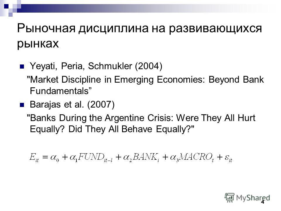 4 Рыночная дисциплина на развивающихся рынках Yeyati, Peria, Schmukler (2004)
