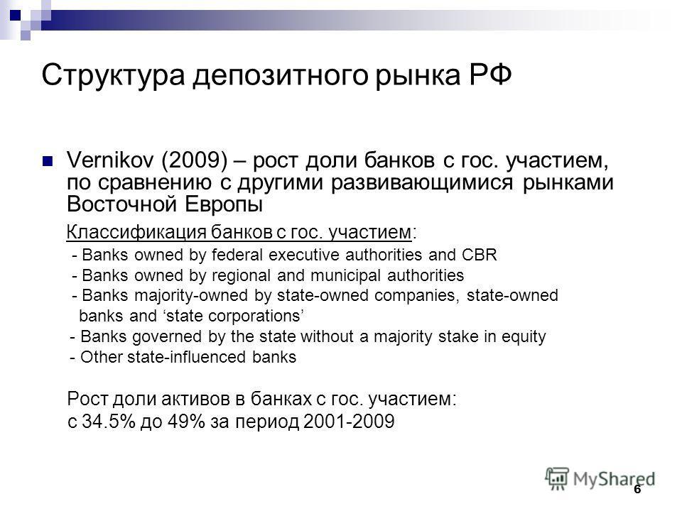 6 Структура депозитного рынка РФ Vernikov (2009) – рост доли банков с гос. участием, по сравнению с другими развивающимися рынками Восточной Европы Классификация банков с гос. участием: - Banks owned by federal executive authorities and CBR - Banks o