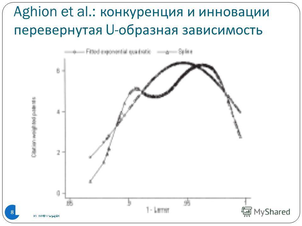 Aghion et al.: конкуренция и инновации перевернутая U- образная зависимость Лекция 1. Антимонопольная политика: цели и методы 8