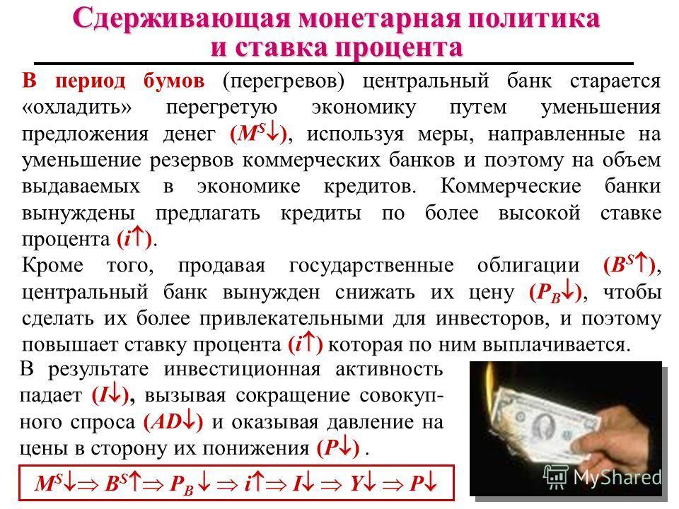 B A Механизм денежной трансмиссии Сдерживающая монетарная политика Модель AD-AS AD(I 2 ) AD(I 1 ) Y Y1Y1 Денежный рынок Инвестиционный спрос Кейнсианский крест i i2i2 i1i1 i1i1 i2i2 i MDMD MS2MS2 M2M2 M1M1 I2I2 I I(i)I(i) AE AE=Y Y* Y AE P (I 1 ) AE