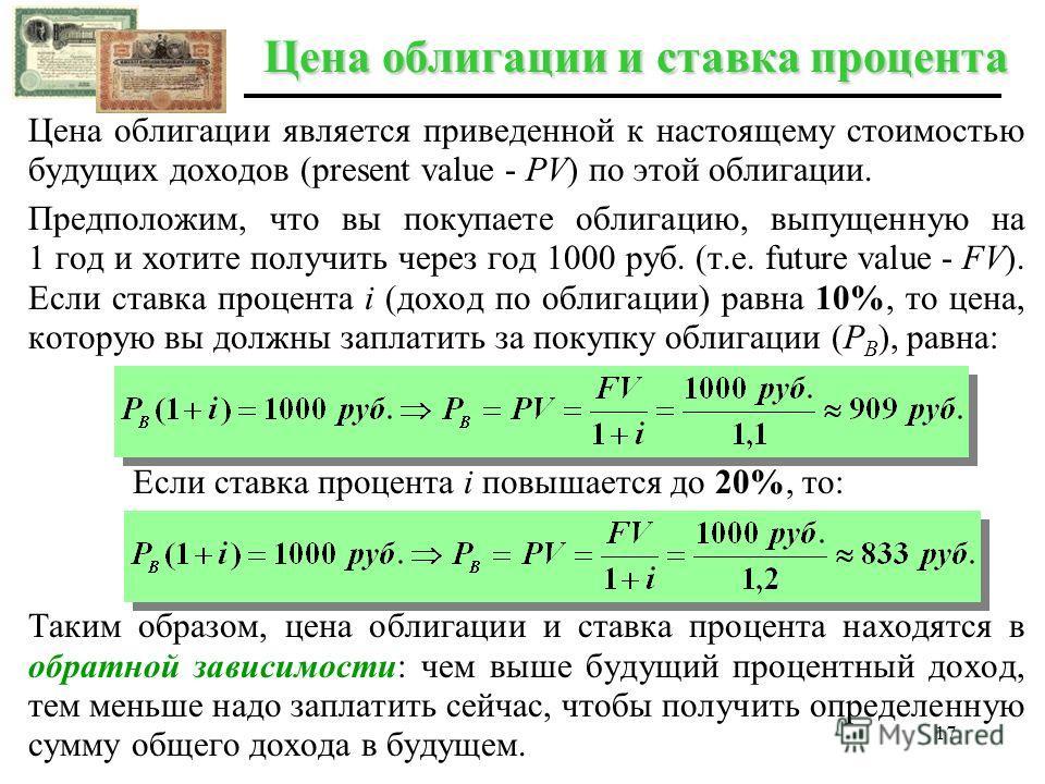 Сдерживающая монетарная политика и ставка процента В период бумов (перегревов) центральный банк старается «охладить» перегретую экономику путем уменьшения предложения денег (M S ), используя меры, направленные на уменьшение резервов коммерческих банк