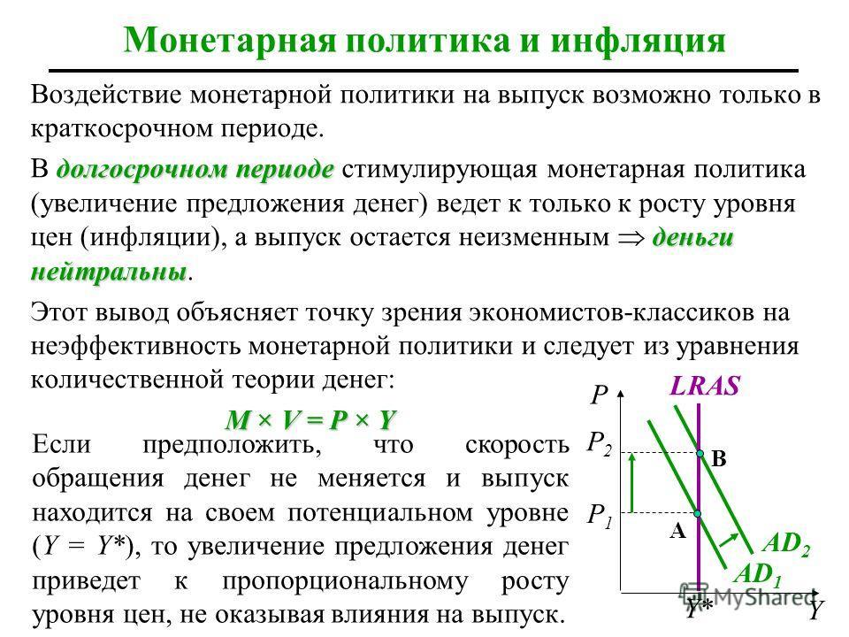 I2I2 i1i1 Возможные сбои в механизме денежной трансмиссии Y2Y2 Денежный рынок Спрос на инвестиции Кейнсианский крест крест i i1i1 i2i2 I1I1 I I(i)I(i) AE AE=Y Y1Y1 Y AE Р (I 2 ) AE Р (I 1 ) i2i2 i MDMD MS1MS1 M1M1 M2M2 MS2MS2 A A A B B B банки хранят