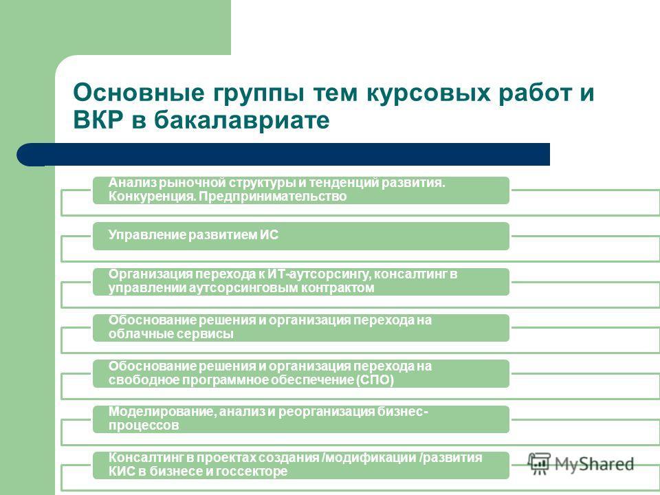 Основные группы тем курсовых работ и ВКР в бакалавриате Анализ рыночной структуры и тенденций развития. Конкуренция. Предпринимательство Управление развитием ИС Организация перехода к ИТ-аутсорсингу, консалтинг в управлении аутсорсинговым контрактом