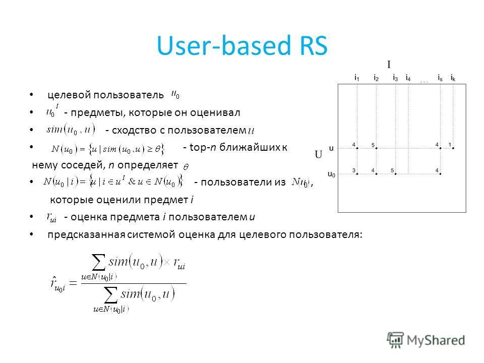 User-based RS целевой пользователь - предметы, которые он оценивал - сходство с пользователем - top-n ближайших к нему соседей, n определяет - пользователи из, которые оценили предмет i - оценка предмета i пользователем u предсказанная системой оценк