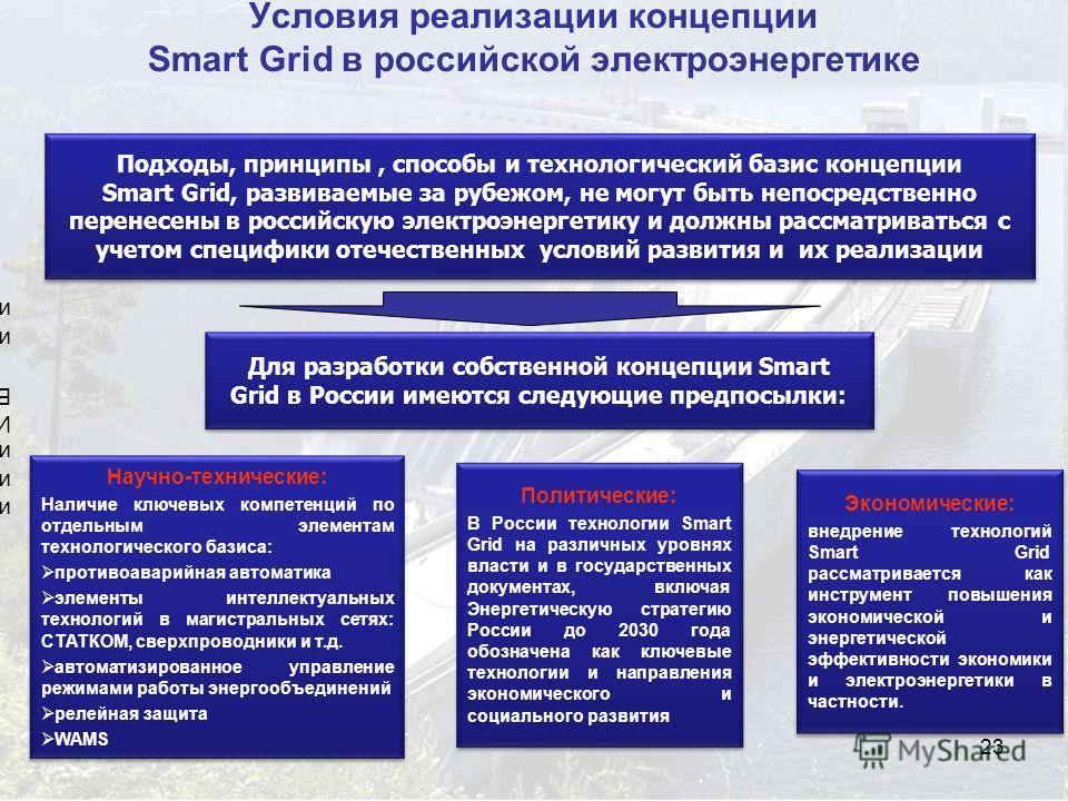 23 Условия реализации концепции Smart Grid в российской электроэнергетике Подходы, принципы, способы и технологический базис концепции Smart Grid, развиваемые за рубежом, не могут быть непосредственно перенесены в российскую электроэнергетику и должн