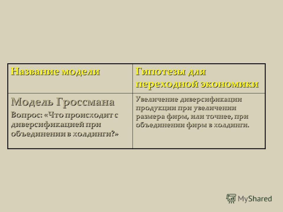 Название модели Гипотезы для переходной экономики Модель Гроссмана Вопрос: «Что происходит с диверсификацией при объединении в холдинги?» Увеличение диверсификации продукции при увеличении размера фирм, или точнее, при объединении фирм в холдинги.