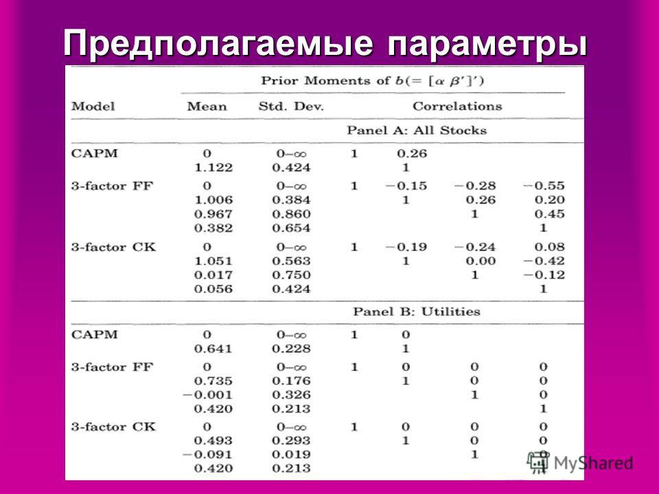 Предполагаемые параметры