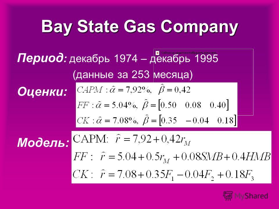 Bay State Gas Company Период : декабрь 1974 – декабрь 1995 (данные за 253 месяца) Оценки: Модель: