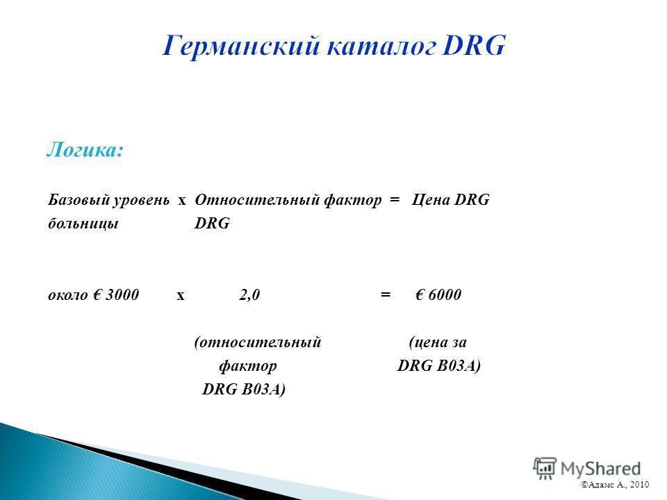 Логика: Базовый уровень х Относительный фактор = Цена DRG больницы DRG около 3000 х 2,0 = 6000 (относительный (цена за фактор DRG B03A) DRG B03A) © Адамс А., 2010