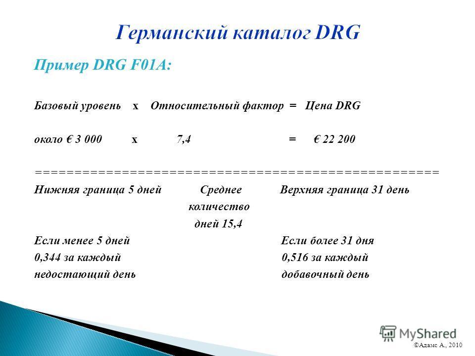 Пример DRG F01A: Базовый уровень х Относительный фактор = Цена DRG около 3 000 х 7,4 = 22 200 =================================================== Нижняя граница 5 дней Среднее Верхняя граница 31 день количество дней 15,4 Если менее 5 дней Если более