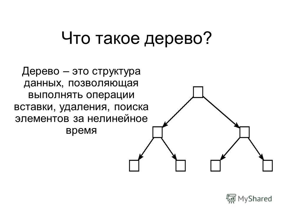 Что такое дерево? Дерево – это структура данных, позволяющая выполнять операции вставки, удаления, поиска элементов за нелинейное время