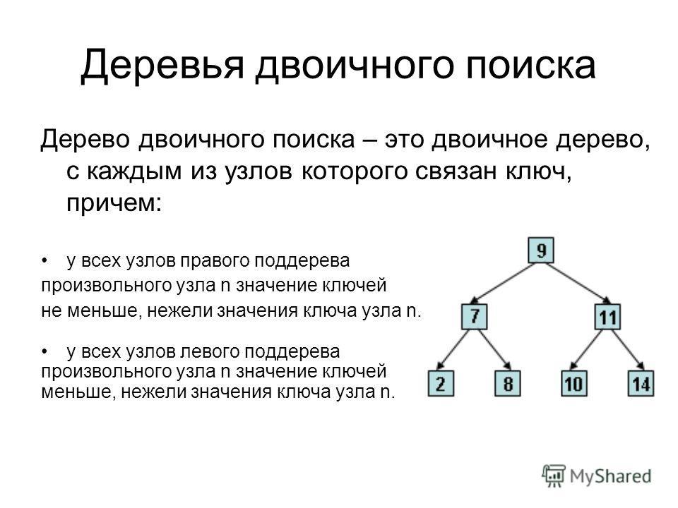 Деревья двоичного поиска Дерево двоичного поиска – это двоичное дерево, с каждым из узлов которого связан ключ, причем: у всех узлов правого поддерева произвольного узла n значение ключей не меньше, нежели значения ключа узла n. у всех узлов левого п