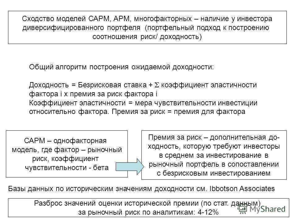 Сходство моделей САРМ, АРМ, многофакторных – наличие у инвестора диверсифицированного портфеля (портфельный подход к построению соотношения риск/ доходность) Общий алгоритм построения ожидаемой доходности: Доходность = Безрисковая ставка + коэффициен