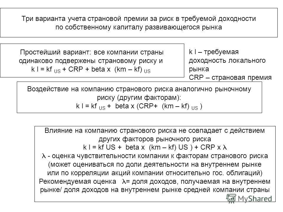 Три варианта учета страновой премии за риск в требуемой доходности по собственному капиталу развивающегося рынка Простейший вариант: все компании страны одинаково подвержены страновому риску и k l = kf US + CRP + beta x (km – kf) US k l – требуемая д
