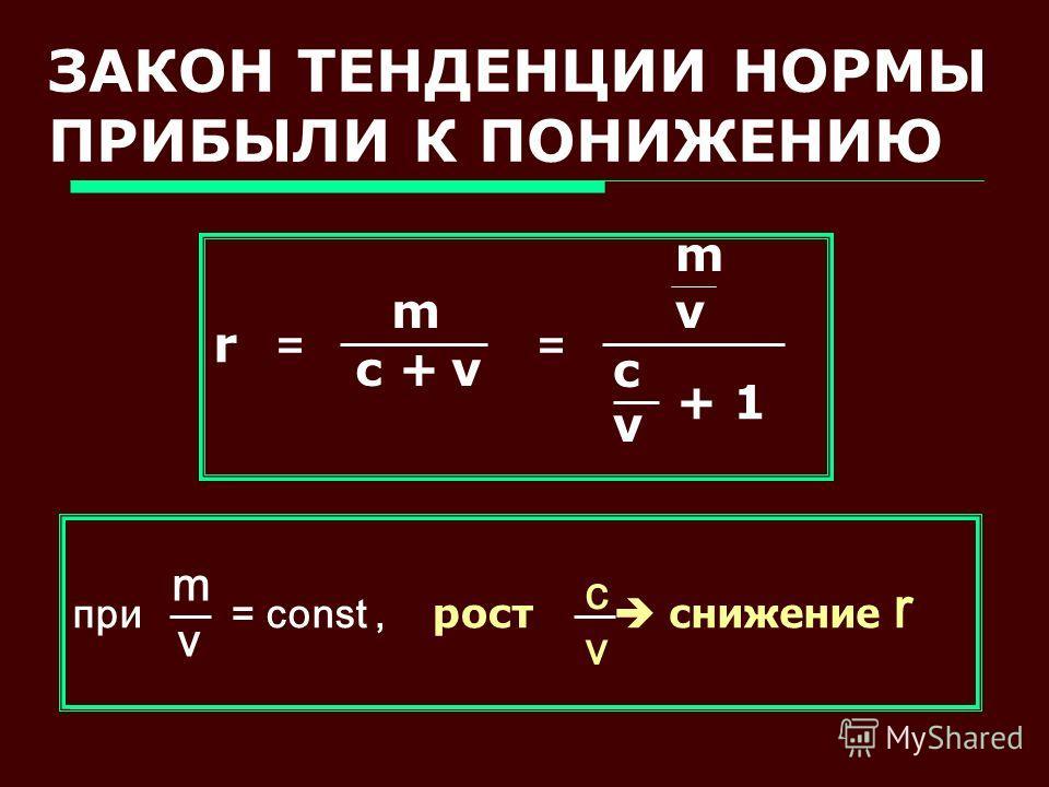 ЗАКОН ТЕНДЕНЦИИ НОРМЫ ПРИБЫЛИ К ПОНИЖЕНИЮ r = = + 1 m с + v m v cvcv при = const, рост снижение r m vm v cvcv