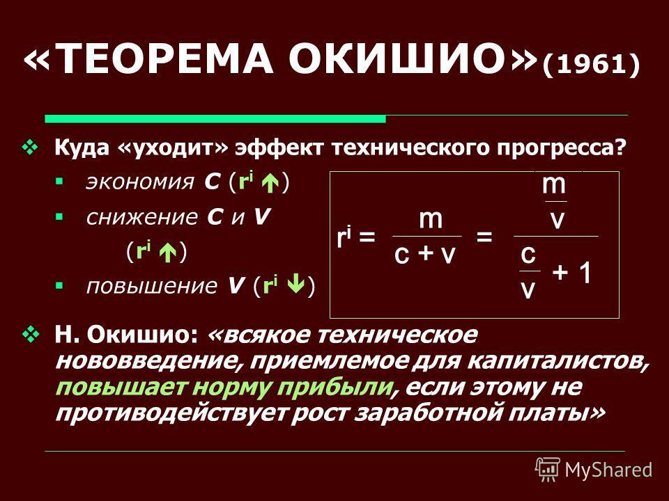 «ТЕОРЕМА ОКИШИО» (1961) Куда «уходит» эффект технического прогресса? экономия С (r i ) снижение С и V (r i ) повышение V (r i ) Н. Окишио: «всякое техническое нововведение, приемлемое для капиталистов, повышает норму прибыли, если этому не противодей