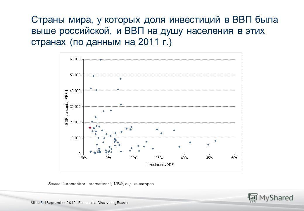 Slide 3 | September 2012 | Economics: Discovering Russia Страны мира, у которых доля инвестиций в ВВП была выше российской, и ВВП на душу населения в этих странах (по данным на 2011 г.) Source: Euromonitor International, МВФ, оценки авторов