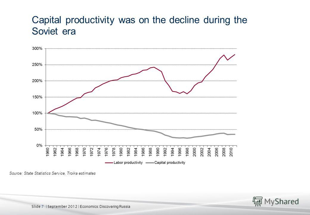 Slide 7 | September 2012 | Economics: Discovering Russia Capital productivity was on the decline during the Soviet era Source: State Statistics Service, Troika estimates