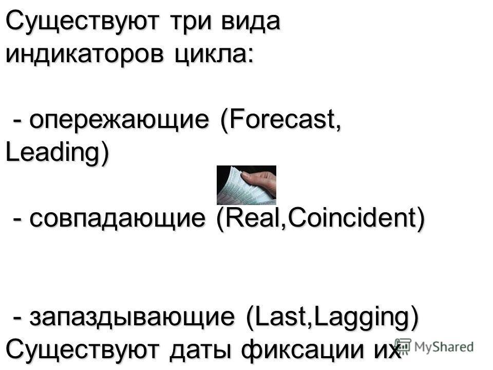 Существуют три вида индикаторов цикла: - опережающие (Forecast, Leading) - опережающие (Forecast, Leading) - совпадающие (Real,Coincident) - совпадающие (Real,Coincident) - запаздывающие (Last,Lagging) - запаздывающие (Last,Lagging) Существуют даты ф