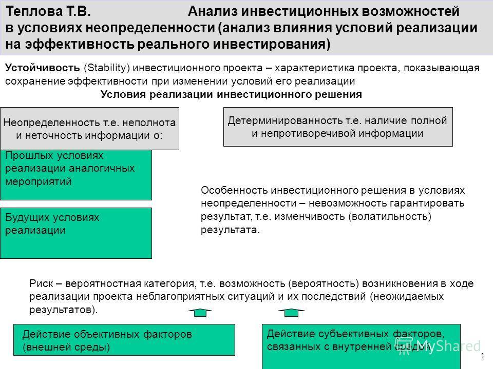 1 Устойчивость (Stability) инвестиционного проекта – характеристика проекта, показывающая сохранение эффективности при изменении условий его реализации Условия реализации инвестиционного решения Теплова Т.В. Анализ инвестиционных возможностей в услов