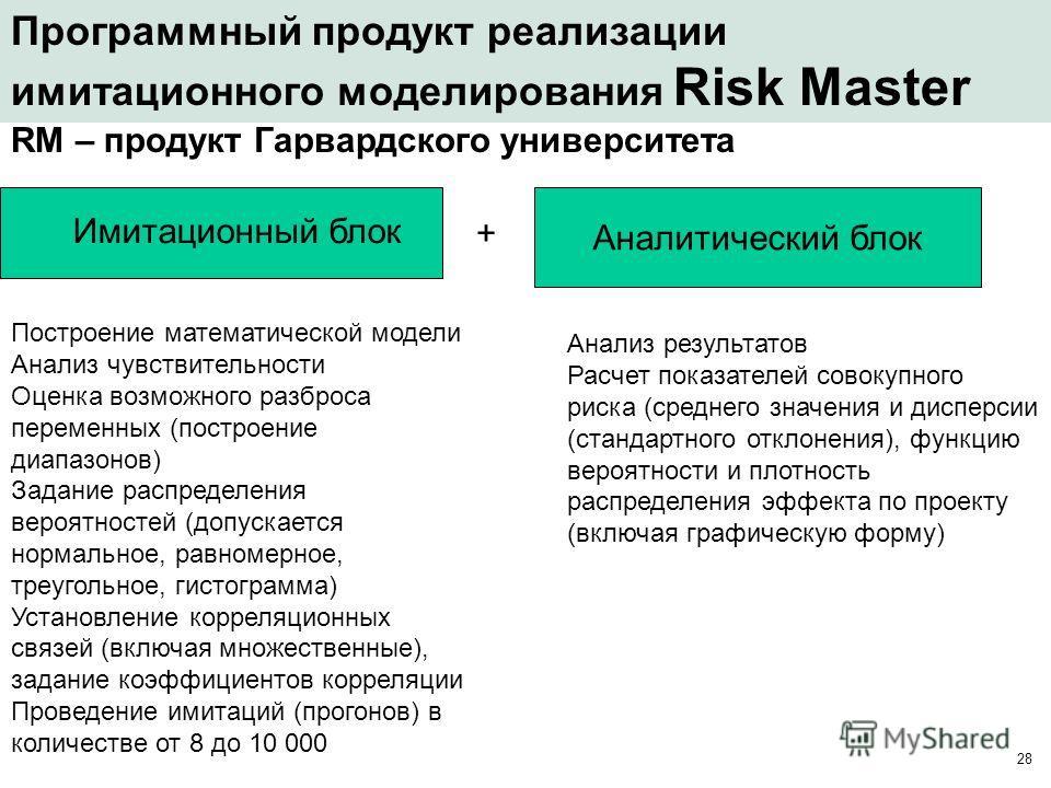 28 Программный продукт реализации имитационного моделирования Risk Master RM – продукт Гарвардского университета Имитационный блок Аналитический блок + Построение математической модели Анализ чувствительности Оценка возможного разброса переменных (по