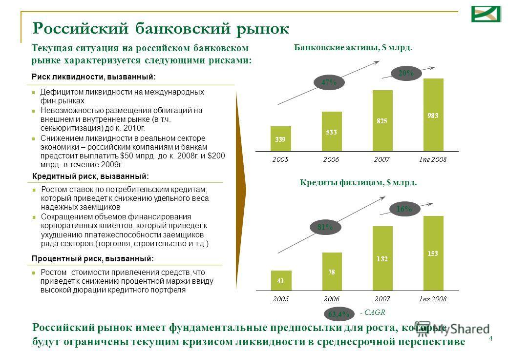 4 Российский банковский рынок Банковские активы, $ млрд. Кредиты физлицам, $ млрд. Риск ликвидности, вызванный: Дефицитом ликвидности на международных фин.рынках Невозможностью размещения облигаций на внешнем и внутреннем рынке (в т.ч. секьюритизация