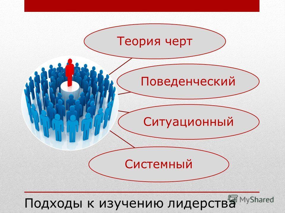 Теория чертПоведенческийСитуационныйСистемный Подходы к изучению лидерства
