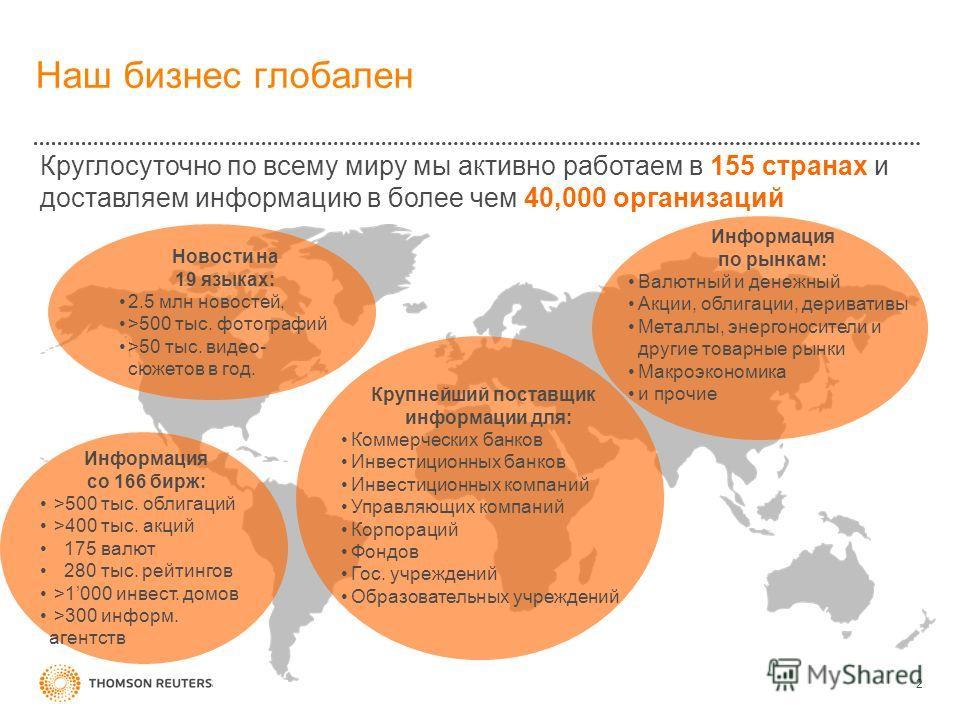 Наш бизнес глобален Круглосуточно по всему миру мы активно работаем в 155 странах и доставляем информацию в более чем 40,000 организаций Новости на 19 языках: 2.5 млн новостей, >500 тыс. фотографий >50 тыс. видео- сюжетов в год. 2 Информация со 166 б