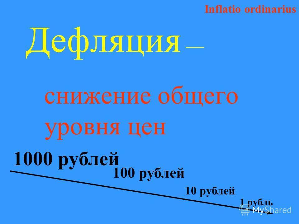 Дефляция снижение общего уровня цен 1 рубль 10 рублей 100 рублей 1000 рублей Inflatio ordinarius