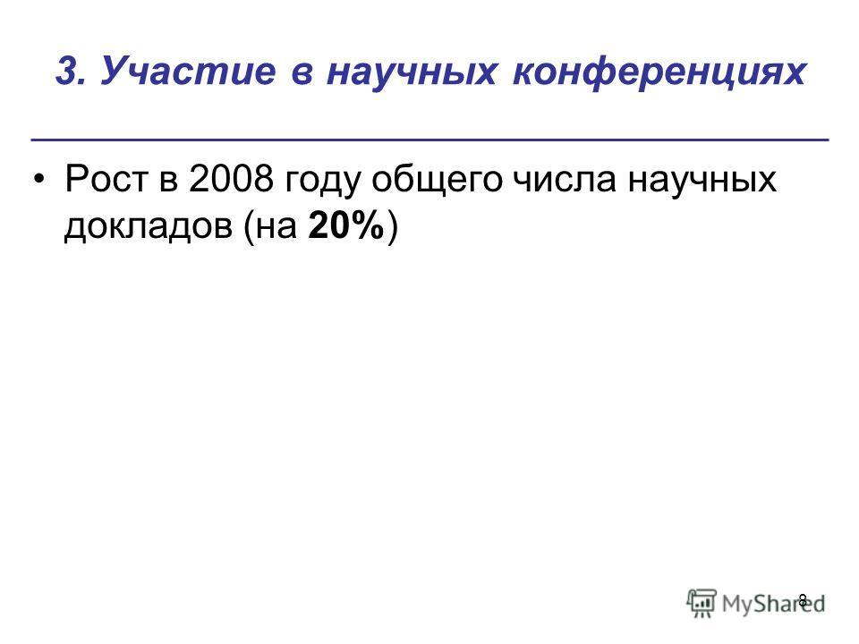 8 3. Участие в научных конференциях Рост в 2008 году общего числа научных докладов (на 20%)