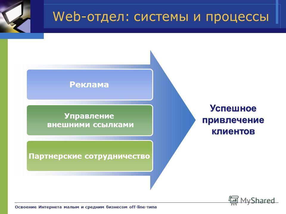 Освоение Интернета малым и средним бизнесом off-line-типа Web-отдел: системы и процессы Реклама Управление внешними ссылками Партнерские сотрудничество Успешное привлечение клиентов