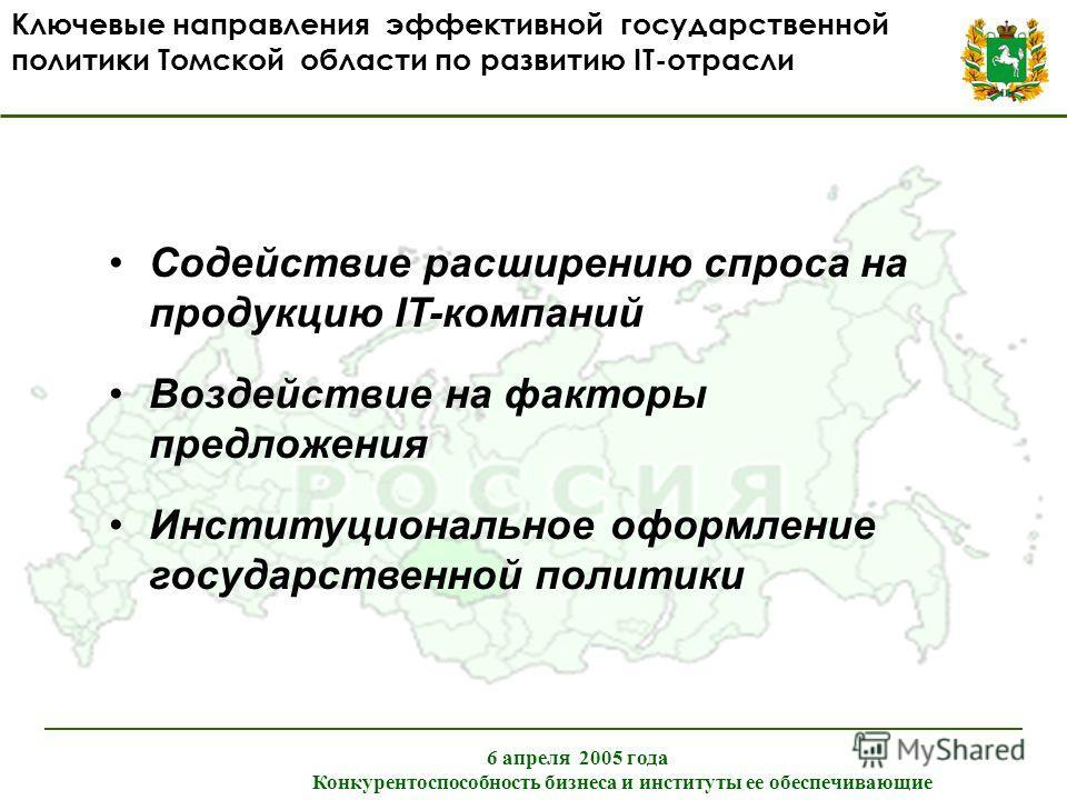 Ключевые направления эффективной государственной политики Томской области по развитию IT-отрасли 6 апреля 2005 года Конкурентоспособность бизнеса и институты ее обеспечивающие Содействие расширению спроса на продукцию IT-компаний Воздействие на факто