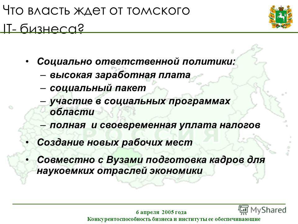 Что власть ждет от томского IT- бизнеса? 6 апреля 2005 года Конкурентоспособность бизнеса и институты ее обеспечивающие Социально ответственной политики: –высокая заработная плата –социальный пакет –участие в социальных программах области –полная и с