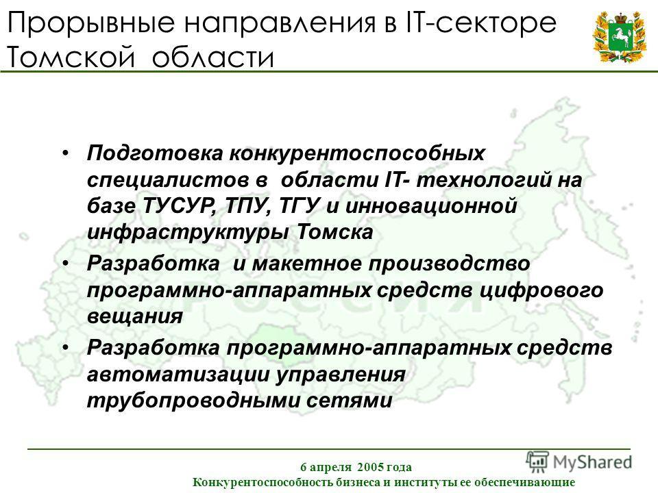 Прорывные направления в IT-секторе Томской области 6 апреля 2005 года Конкурентоспособность бизнеса и институты ее обеспечивающие Подготовка конкурентоспособных специалистов в области IT- технологий на базе ТУСУР, ТПУ, ТГУ и инновационной инфраструкт