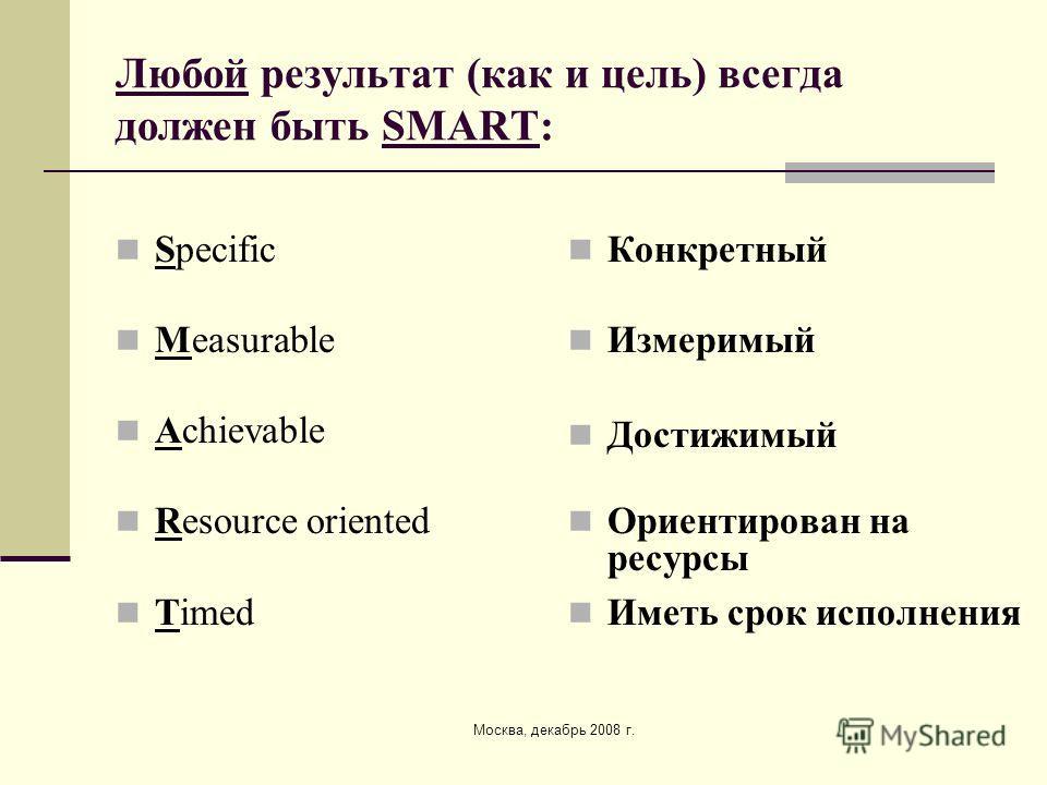 Москва, декабрь 2008 г. Любой результат (как и цель) всегда должен быть SMART: Specific Measurable Achievable Resource oriented Timed Конкретный Измеримый Достижимый Ориентирован на ресурсы Иметь срок исполнения