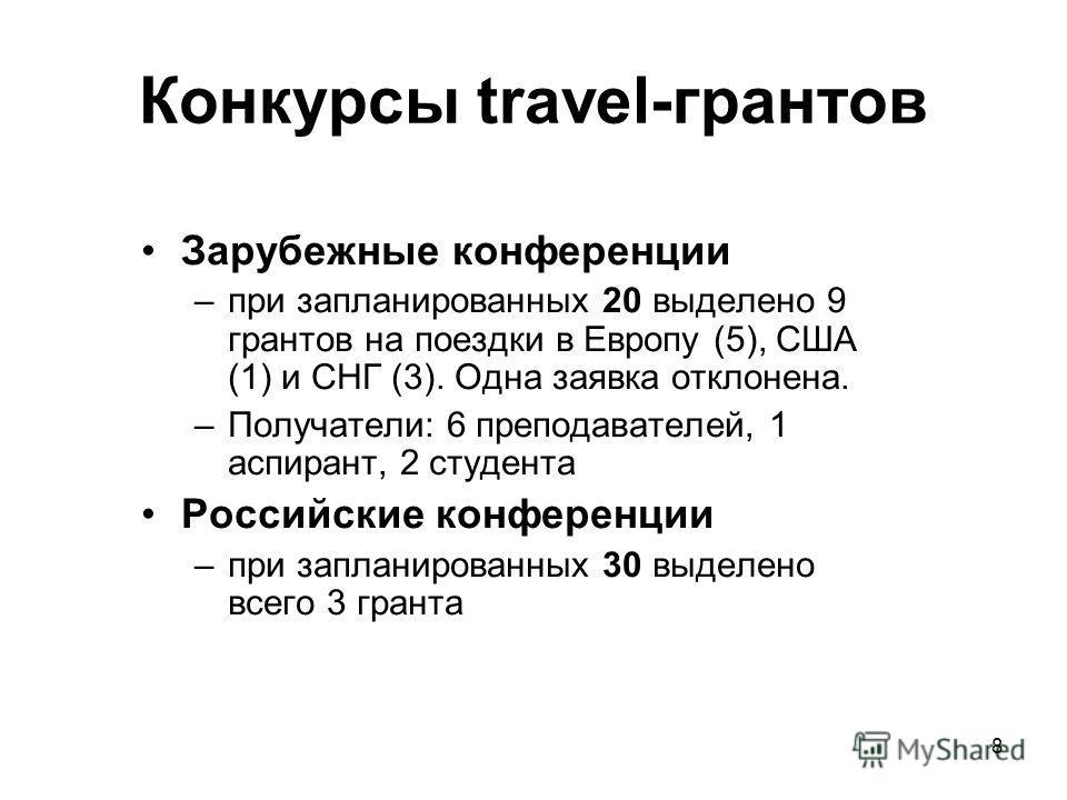 8 Конкурсы travel-грантов Зарубежные конференции –при запланированных 20 выделено 9 грантов на поездки в Европу (5), США (1) и СНГ (3). Одна заявка отклонена. –Получатели: 6 преподавателей, 1 аспирант, 2 студента Российские конференции –при запланиро