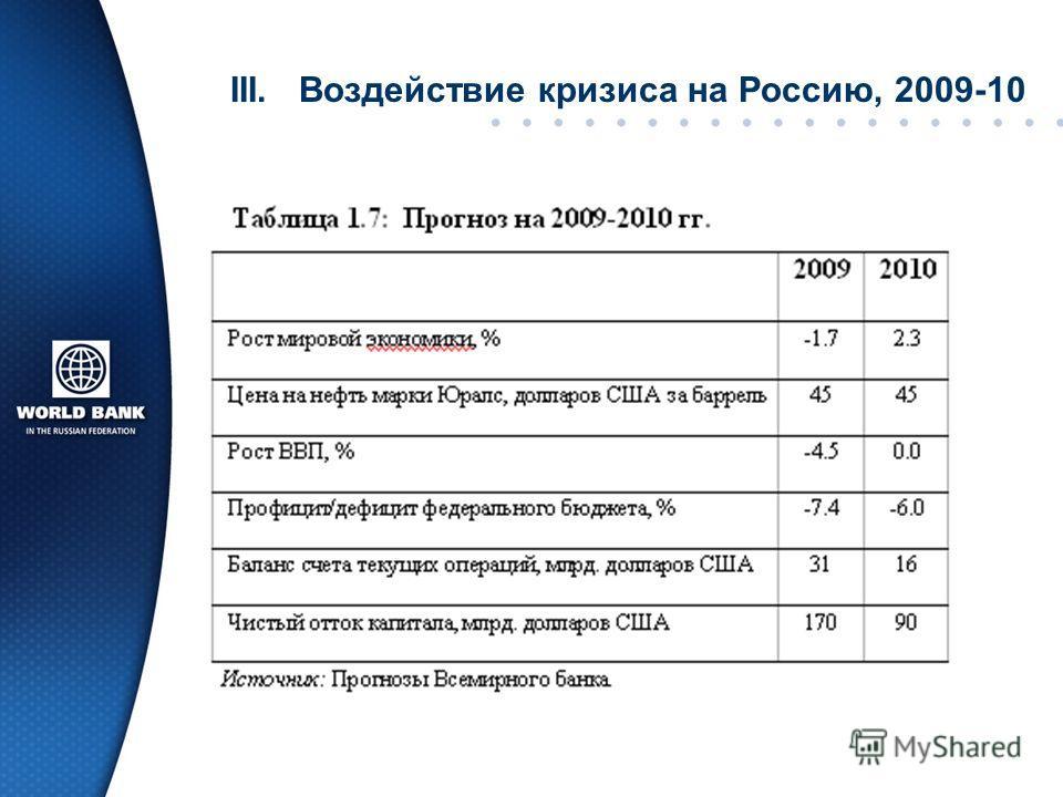 III. Воздействие кризиса на Россию, 2009-10