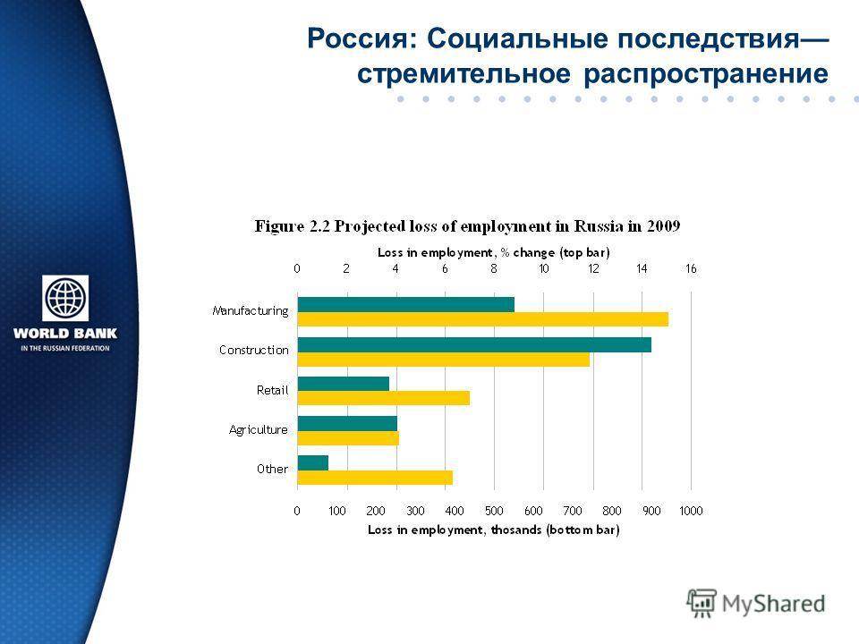 Россия: Социальные последствия стремительное распространение