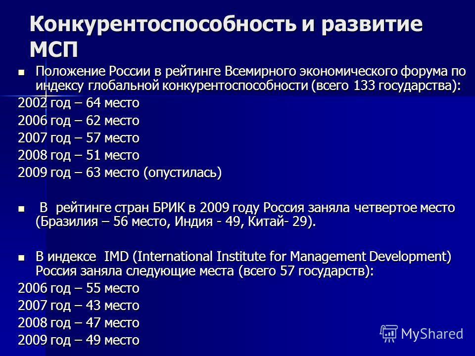 Конкурентоспособность и развитие МСП Положение России в рейтинге Всемирного экономического форума по индексу глобальной конкурентоспособности (всего 133 государства): Положение России в рейтинге Всемирного экономического форума по индексу глобальной