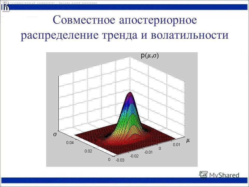 Совместное апостериорное распределение тренда и волатильности