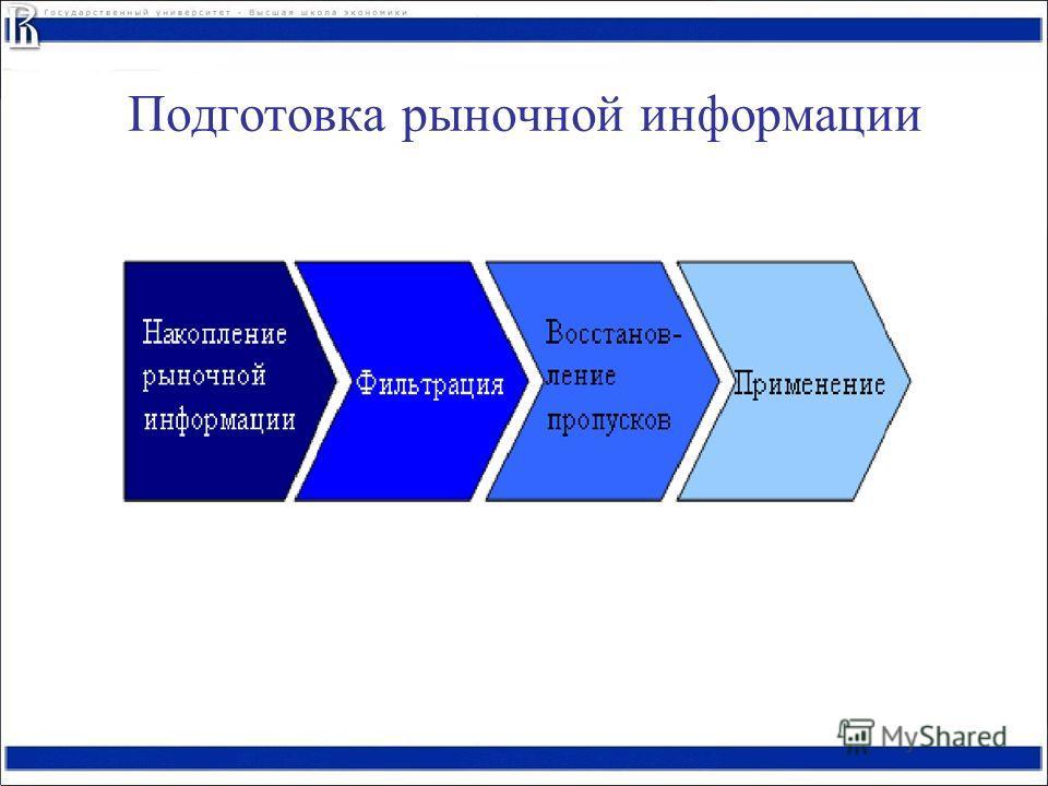 Подготовка рыночной информации
