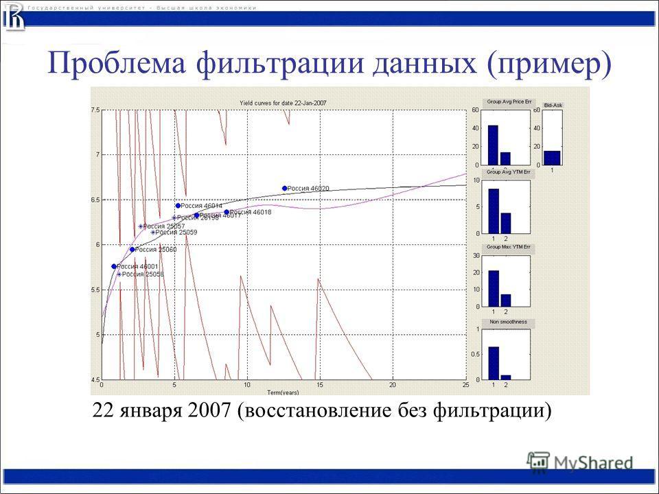 Проблема фильтрации данных (пример) 22 января 2007 (восстановление без фильтрации)