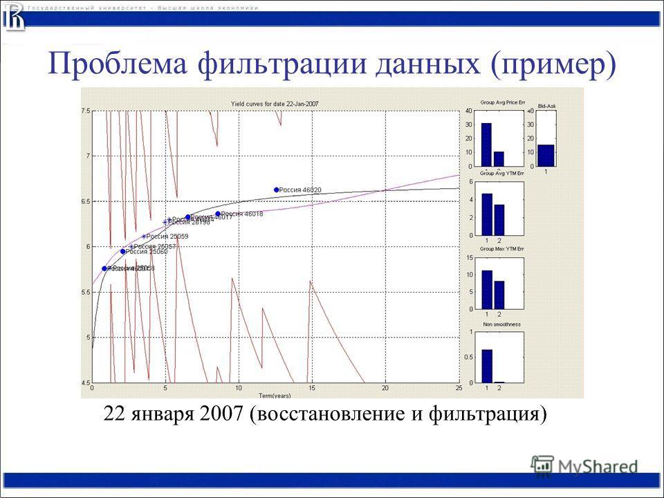 Проблема фильтрации данных (пример) 22 января 2007 (восстановление и фильтрация)