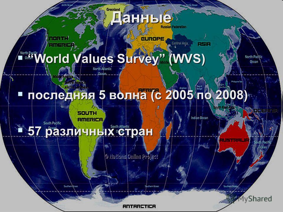 Данные World Values Survey (WVS) World Values Survey (WVS) последняя 5 волна (с 2005 по 2008) последняя 5 волна (с 2005 по 2008) 57 различных стран 57 различных стран