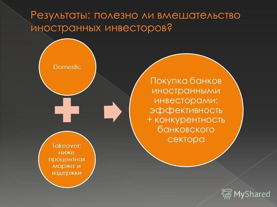 Domestic Takeover: ниже процентная маржа и издержки Покупка банков иностранными инвесторами: эффективность + конкурентность банковского сектора