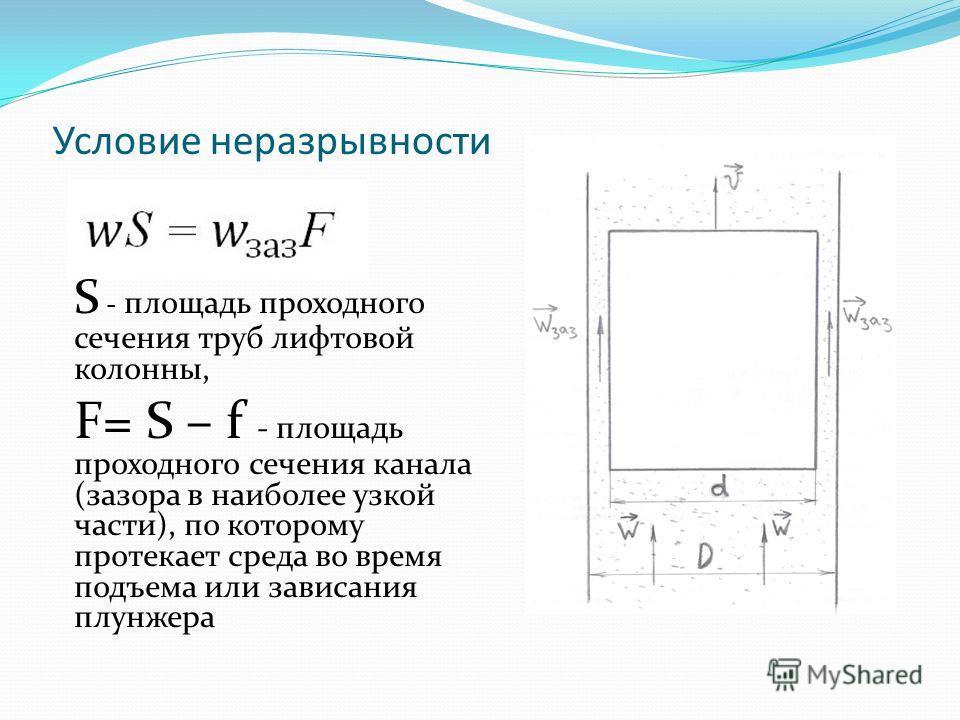 Условие неразрывности S - площадь проходного сечения труб лифтовой колонны, F= S – f - площадь проходного сечения канала (зазора в наиболее узкой части), по которому протекает среда во время подъема или зависания плунжера